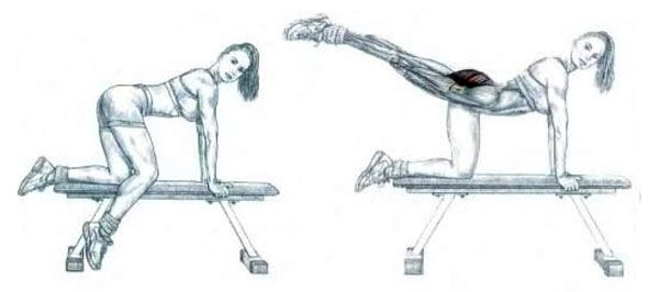 hip extension with bench