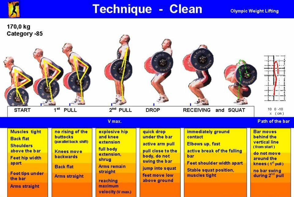 exercise-clean-with-barbell