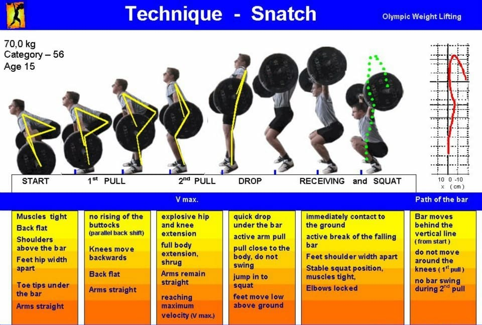 exercise-snatch-with-barbell