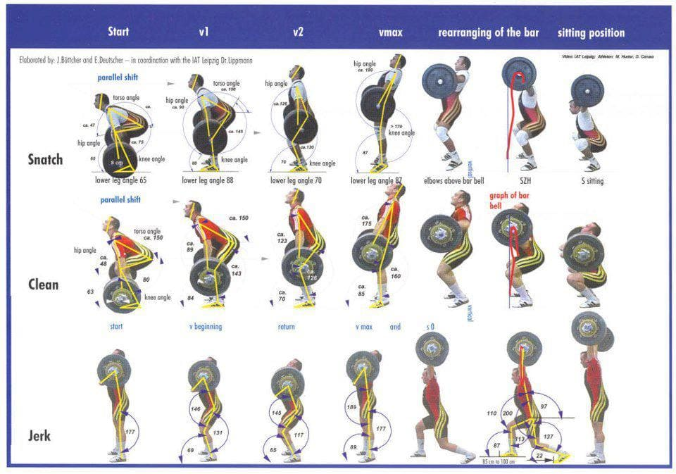 weightlifting-exercises